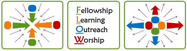 ACTS FLOW - Fellowship, Learning, Outreach & Worship